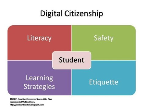 digitalcitizenship1