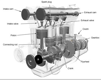 carbibles-engine