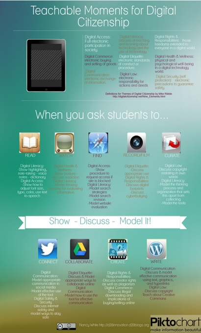 Teachable Moments for Digital Citizenshi